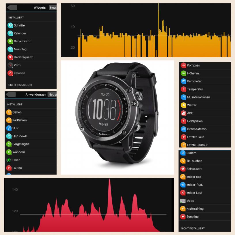 SUP Funktion Der Garmin GPS Sportuhren Teil 1 Fenix 3 HR Mit Saphirglas